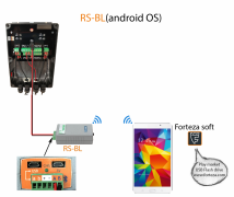 rs-bl-android-os-wireless