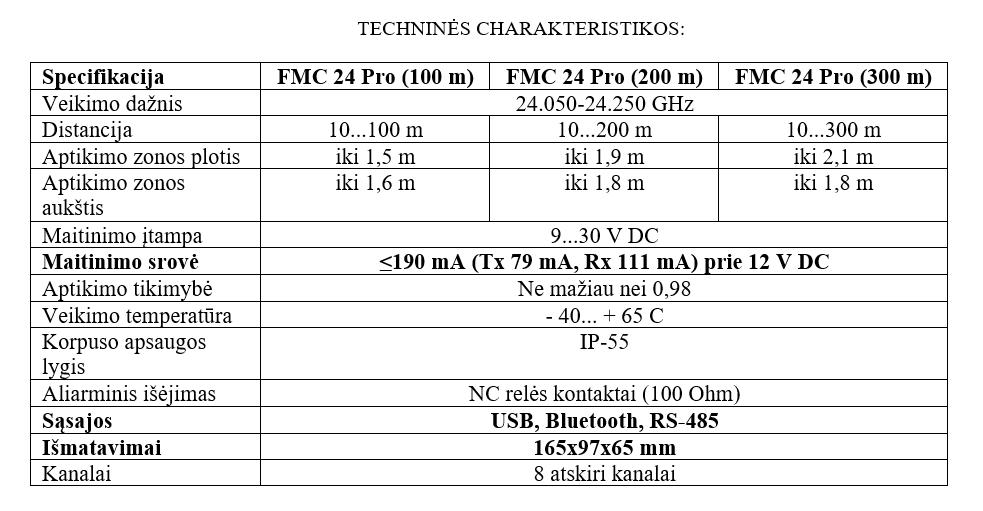 fmc_24_pro_datasheet.png