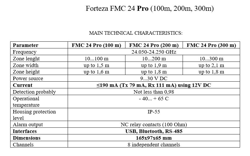 fmc_24_pro_datasheet_ENG.png